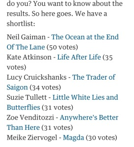guardian short list